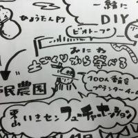 higashiyama_future_session